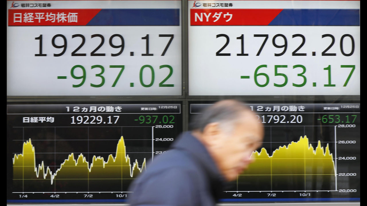 4d0f2978b8 Japan stocks plunge, other Asia markets fall after US losses | WSB-TV