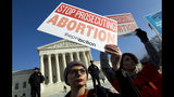 FILE - In this Jan. 18, 2019, file photo, abortion rights activists protest outside of the U.S. Supreme Court, during the March for Life in Washington. Emboldened by the new conservative majority on the Supreme Court, anti-abortion lawmakers and activists in numerous states are pushing near-total bans on the procedure in a deliberate frontal attack on Roe v. Wade. (AP Photo/Jose Luis Magana, File)