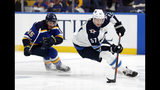 Winnipeg Jets' Tyler Myers (57) handles the puck as St. Louis Blues' Robby Fabbri (15)pursues during the second period in Game 6 of an NHL first-round hockey playoff series, Saturday, April 20, 2019, in St. Louis. (AP Photo/Jeff Roberson)