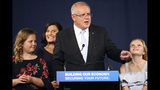 Australian Prime Minister Scott Morrison, second right, speaks to party supporters flanked by his wife, Jenny, second left, and daughters Lily, right, and Abbey, after his opponent concedes in the federal election in Sydney, Australia, Sunday, May 19, 2019. Australia's ruling conservative coalition, lead by Morrison, won a surprise victory in the country's general election, defying opinion polls that had tipped the center-left opposition party to oust it from power and promising an end to the revolving door of national leaders. (AP Photo/Rick Rycroft)