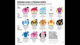 Graphic shows silks, horses, trainers, jockeys and odds for the entries in the Preakness Stakes; 3c x 4 3/4 inches; 146 mm x 120 mm;