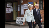 Britain's Prime Minister Theresa May and her husband Philip leave a polling station after voting in the European Elections in Sonning, England, Thursday, May 23, 2019.(AP Photo/Frank Augstein)