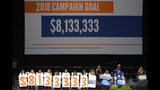 FILE - In this Sept. 6, 2018 file photo, Campaign Chair Larry Silbermann announces a goal of $8,133,333 at the United Way of the Coastal Empire 2018 Campaign Kick-Off at the Civic Center in Savannah, Ga. Charitable giving by individual Americans in 2018 suffered its biggest drop since the Great Recession of 2008-09, in part because of Republican-backed changes in tax policy, according to the latest comprehensive report on Americans' giving patterns released on Tuesday, June 18, 2019. (Steve Bisson/Savannah Morning News via AP)