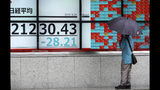 A man looks at an electronic stock board showing Japan's Nikkei 225 index at a securities firm in Tokyo Monday, June 24, 2019. Shares were wavering in Asia on Monday as investors watched for movement in the China-U.S. trade dispute ahead of a meeting between Presidents Donald Trump and Xi Jinping planned for later this week in Osaka, Japan, at the Group of 20 summit. (AP Photo/Eugene Hoshiko)