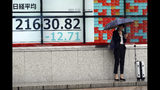 A woman stands near an electronic stock board showing Japan's Nikkei 225 index at a securities firm in Tokyo Friday, July 12, 2019. Shares in Asia are mostly higher after a turbulent day on Wall Street ended with the Dow Jones Industrial Average closing above 27,000 for the first time. (AP Photo/Eugene Hoshiko)