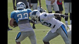 In this photo taken July 27, 2019, Carolina Panthers' Brian Burns, right, try to tackle Christian McCaffrey (22) during practice at the NFL football team's training camp in Spartanburg, S.C. (AP Photo/Chuck Burton)