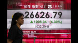 A woman walks past an electronic board showing Hong Kong share index outside a local bank in Hong Kong, Wednesday, Sept. 4, 2019. Asian stock markets rose Wednesday following surprise weakness in U.S. manufacturing and wrangling in Britain over the country's departure from the European Union. (AP Photo/Vincent Yu)
