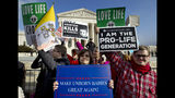 FILE - In this Jan. 18, 2019, file photo, anti-abortion activists protest outside of the U.S. Supreme Court, during the March for Life in Washington. The number and rate of abortions across the United States have plunged to their lowest levels since the procedure became legal nationwide in 1973, according to new figures released Wednesday, Sept. 18. (AP Photo/Jose Luis Magana, File)