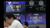 Currency traders watch their computer monitors near screens showing the Korea Composite Stock Price Index (KOSPI), right, and the foreign exchange rate at the foreign exchange dealing room in Seoul, South Korea, Monday, Sept. 23, 2019. Stocks got a downbeat start to the week as investors kept a wary eye on tensions with Iran and on signals from China and the U.S. on prospects for a resolution of their tariffs war. (AP Photo/Lee Jin-man)