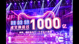 A big screen shows the online sales for e-commerce giant Alibaba surpassed RMB 100 billion or US14 billion at 01:03:59 after the Nov. 11 Tmall Shopping Festival started midnight in Shanghai, China Monday, Nov. 11, 2019. (Chinatopix Via AP)