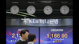 Currency traders talk near the screens showing the Korea Composite Stock Price Index (KOSPI), left, and the foreign exchange rate between U.S. dollar and South Korean won at the foreign exchange dealing room in Seoul, South Korea, Wednesday, Nov. 13, 2019. Asian stocks sank Wednesday after U.S. President Donald Trump threatened more tariff hikes on Chinese imports if talks aimed at ending a trade war fail to produce an interim agreement. (AP Photo/Lee Jin-man)