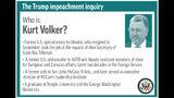 Profile of congressional witness Kurt Volker;